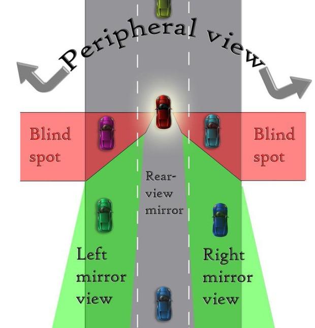 blind_spot_3