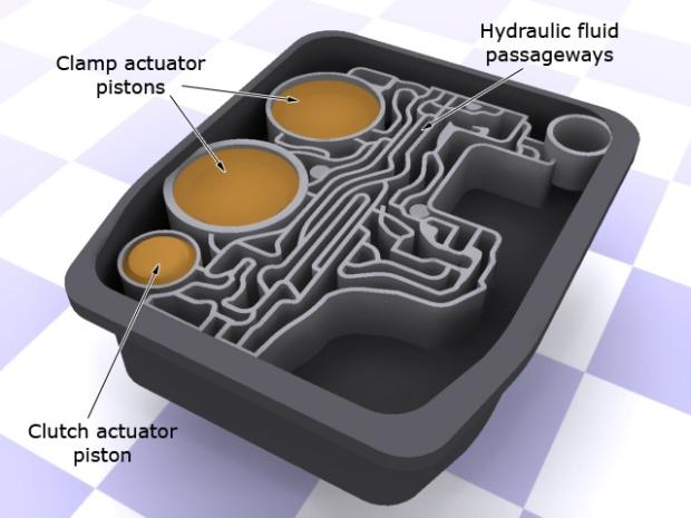 automatichydraulic
