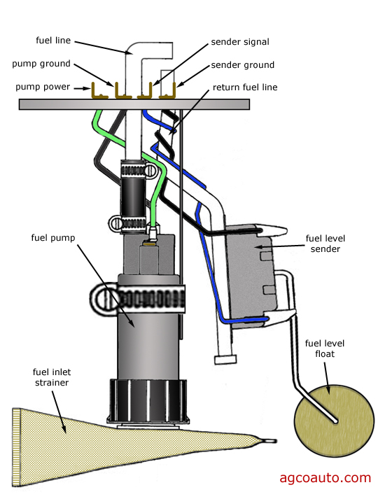 electric_fuel_pump_module