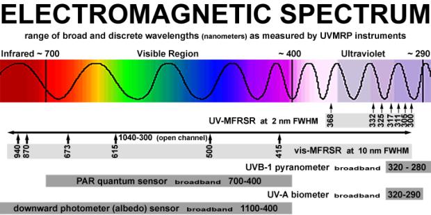 electromagnetic-spectrum2