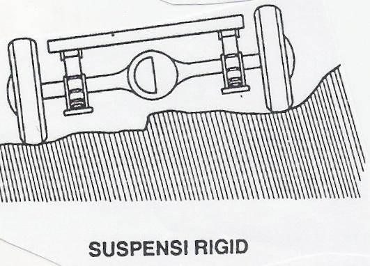 suspensi 2
